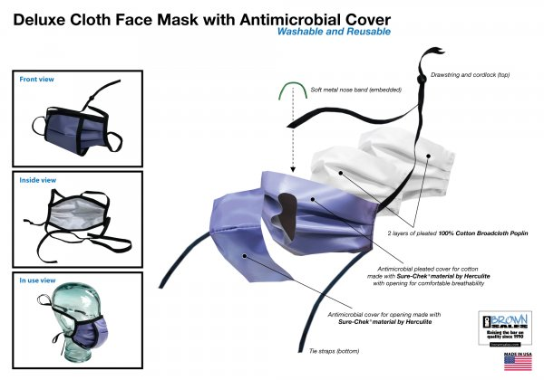 Infographic for Deluxe Cloth Face Mask with Antimicrobial Cover
